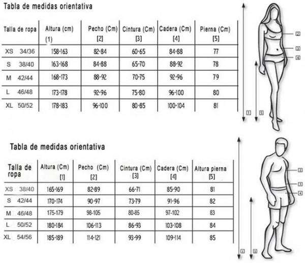 Tallas estándar de ropa